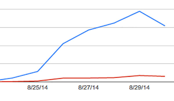 https-graph انتقال سایت HTTPS و تاثیراتی که بر روی سئو سایت می گذارد